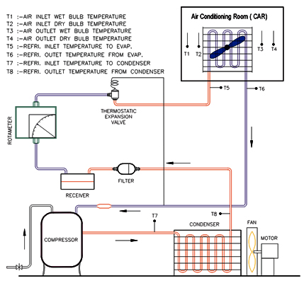 355754 Clean C Evaporator Rid Mold Midlew Where How Access C Evaporator Drain additionally Why Engine So Damn  plicated Part 3 Cooling Fan Controls 876767 likewise Automobile Air Conditioning Cycle Test Rig additionally Watch further Block Diagram For Motor. on wiring diagram for ac blower motor